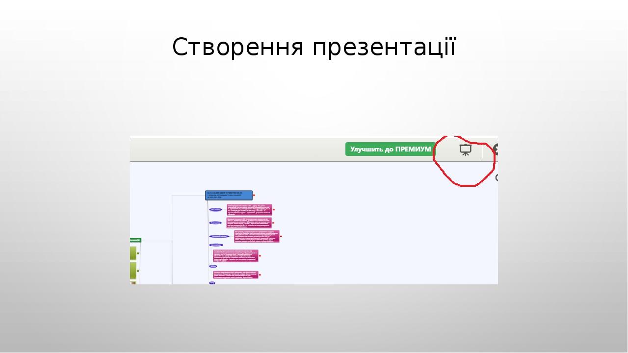 Створення презентації
