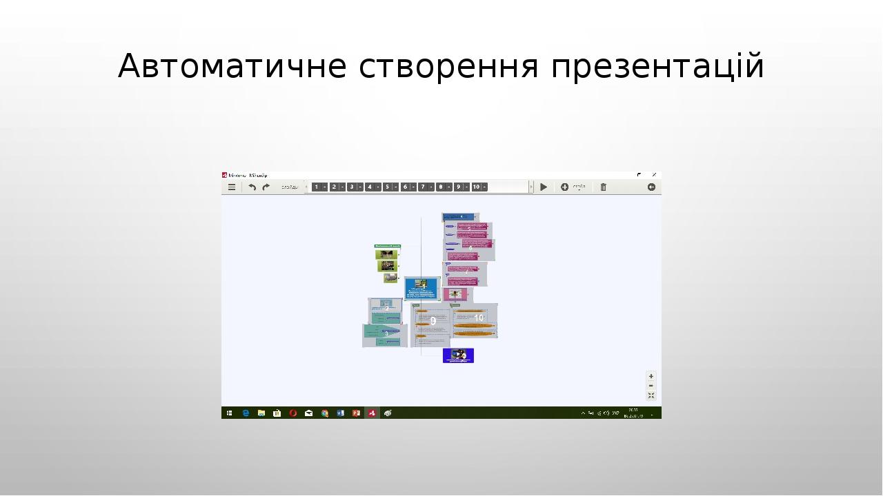 Автоматичне створення презентацій