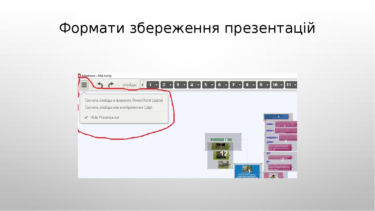 Формати збереження презентацій