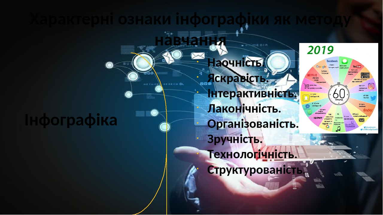 Інфографіка Наочність. Яскравість. Інтерактивність. Лаконічність. Організованість. Зручність. Технологічність. Структурованість. Характерні ознаки ...