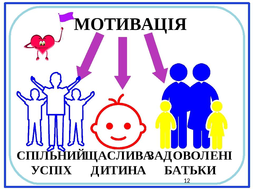 МОТИВАЦІЯ СПІЛЬНИЙ УСПІХ ЩАСЛИВА ДИТИНА ЗАДОВОЛЕНІ БАТЬКИ