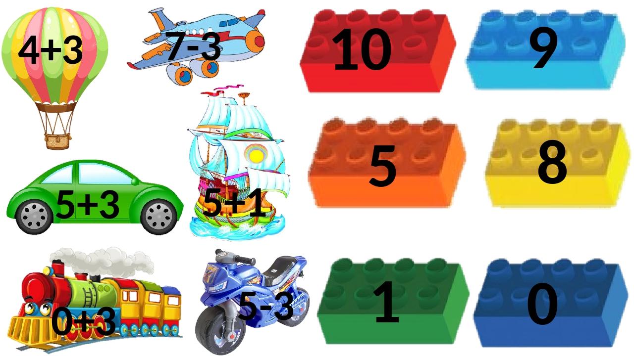 10 0 1 5 8 9 7-3 4+3 5+3 5+1 0+3 5-3
