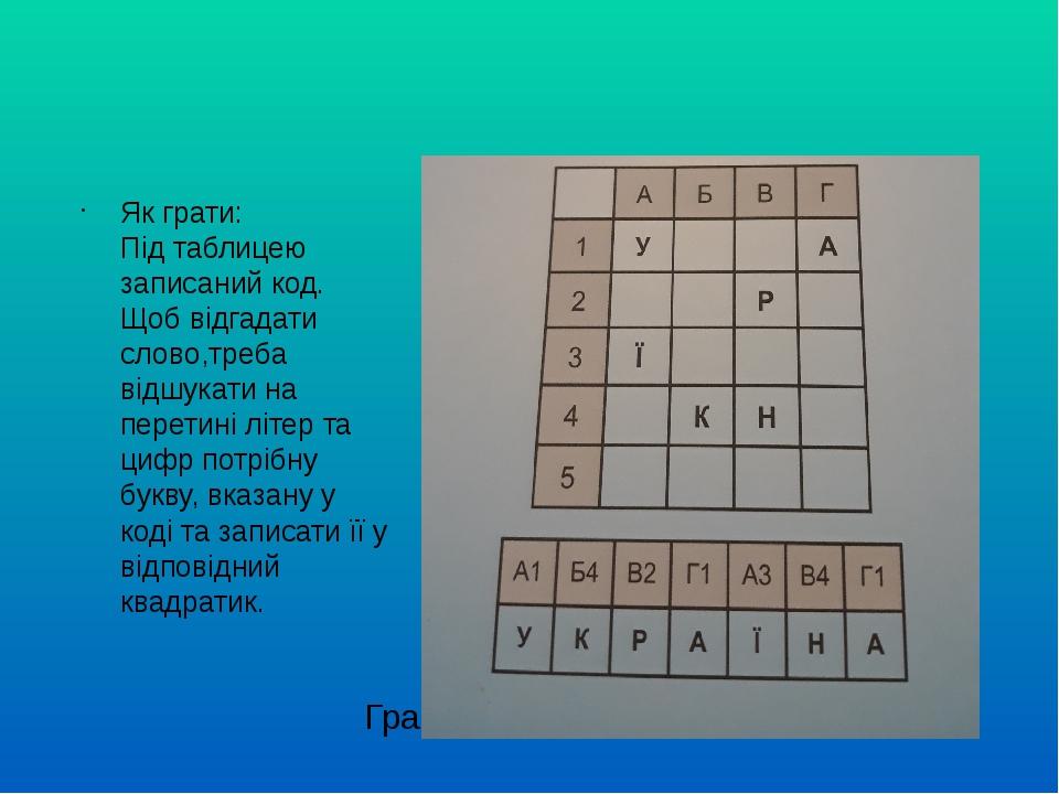 Гра «Розшифруй слово» Як грати: Під таблицею записаний код. Щоб відгадати слово,треба відшукати на перетині літер та цифр потрібну букву, вказану у...