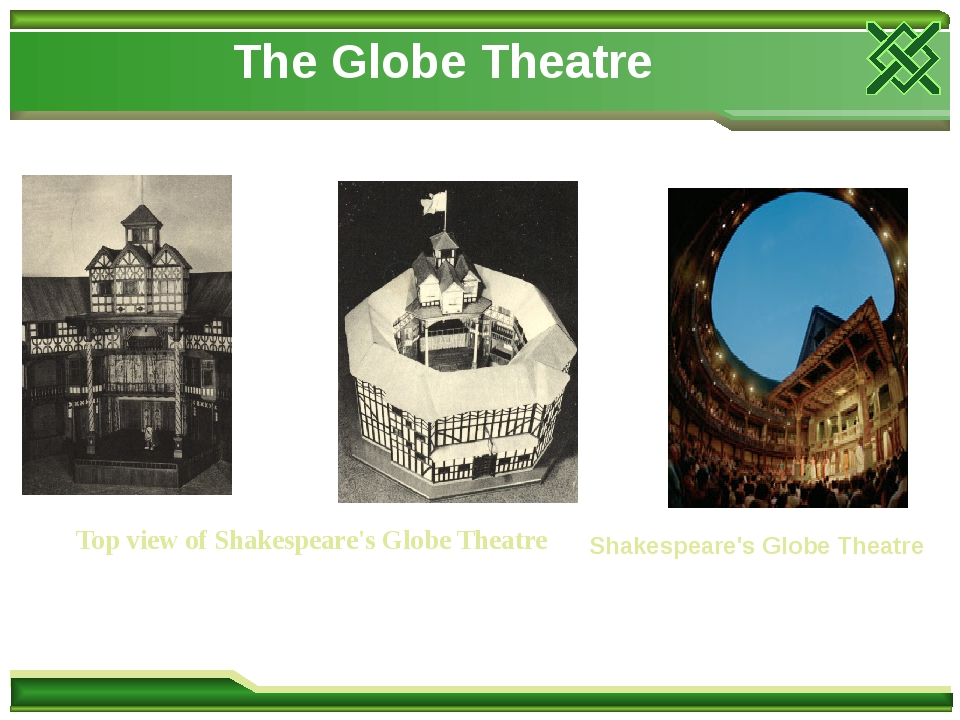 The Globe Theatre Top view of Shakespeare's Globe Theatre Shakespeare's Globe Theatre