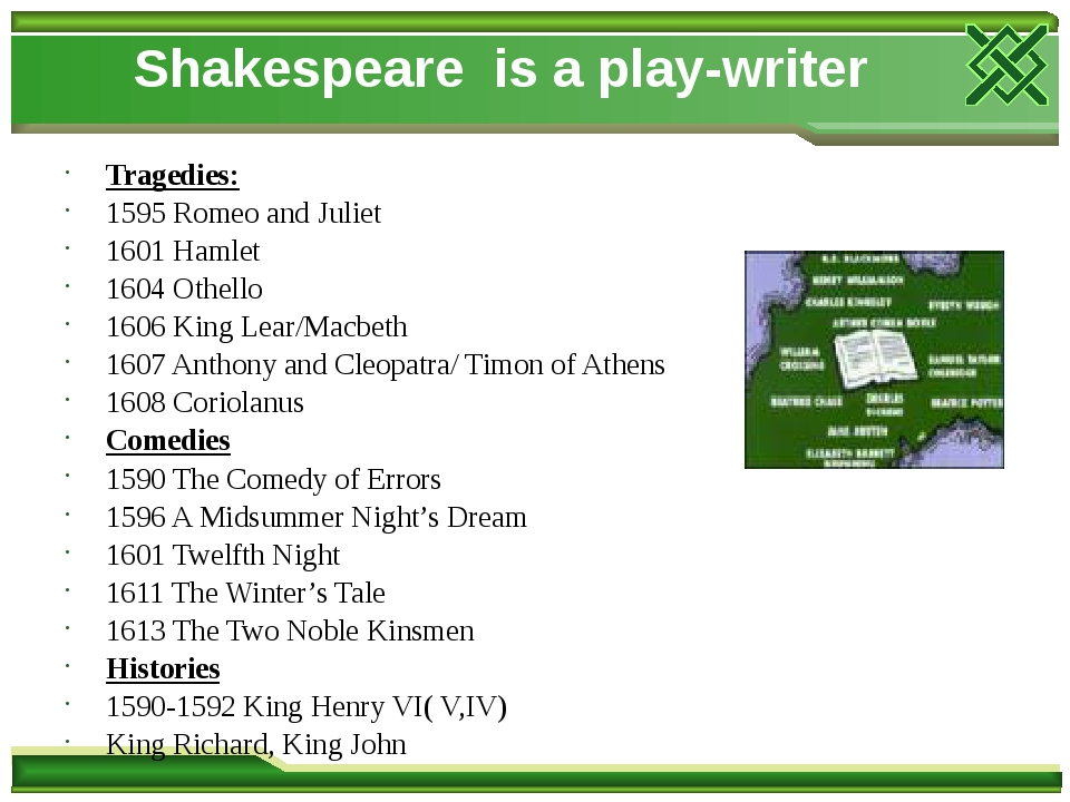 Shakespeare is a play-writer Tragedies: 1595 Romeo and Juliet 1601 Hamlet 1604 Othello 1606 King Lear/Macbeth 1607 Anthony and Cleopatra/ Timon of ...