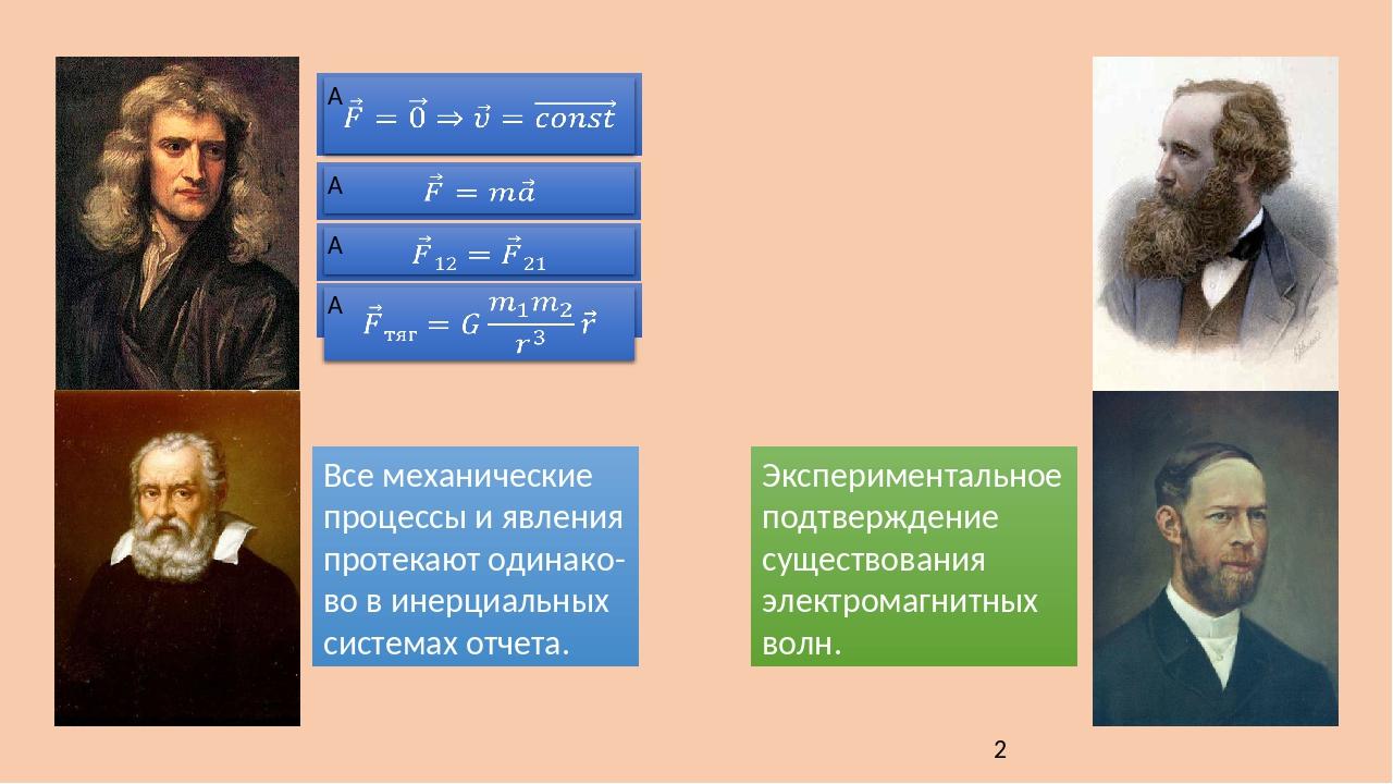 Все механические процессы и явления протекают одинако-во в инерциальных системах отчета. Экспериментальное подтверждение существования электромагни...
