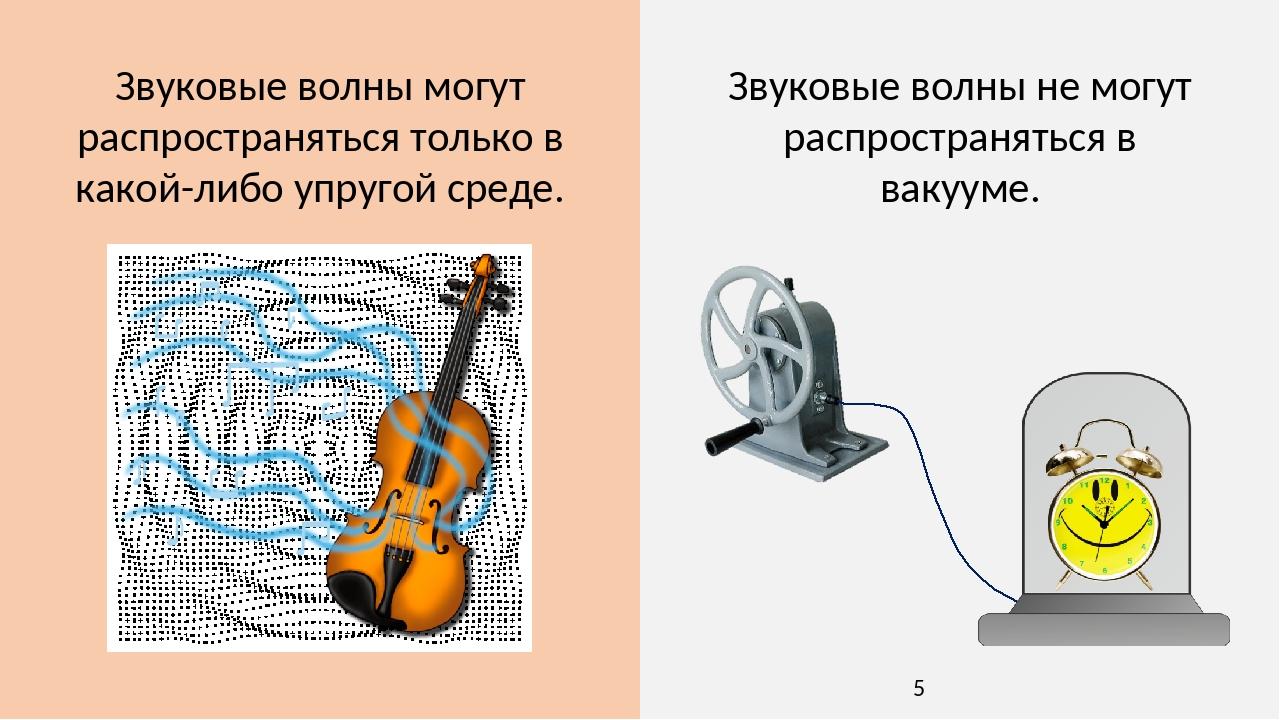 Звуковые волны могут распространяться только в какой-либо упругой среде. Звуковые волны не могут распространяться в вакууме.