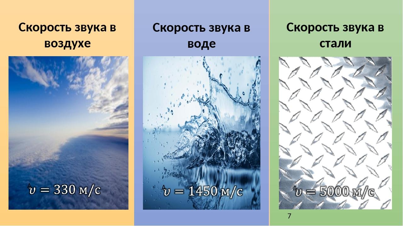 Скорость звука в воздухе Скорость звука в воде Скорость звука в стали