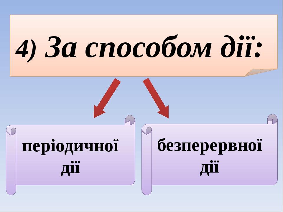4) За способом дії: періодичної дії безперервної дії