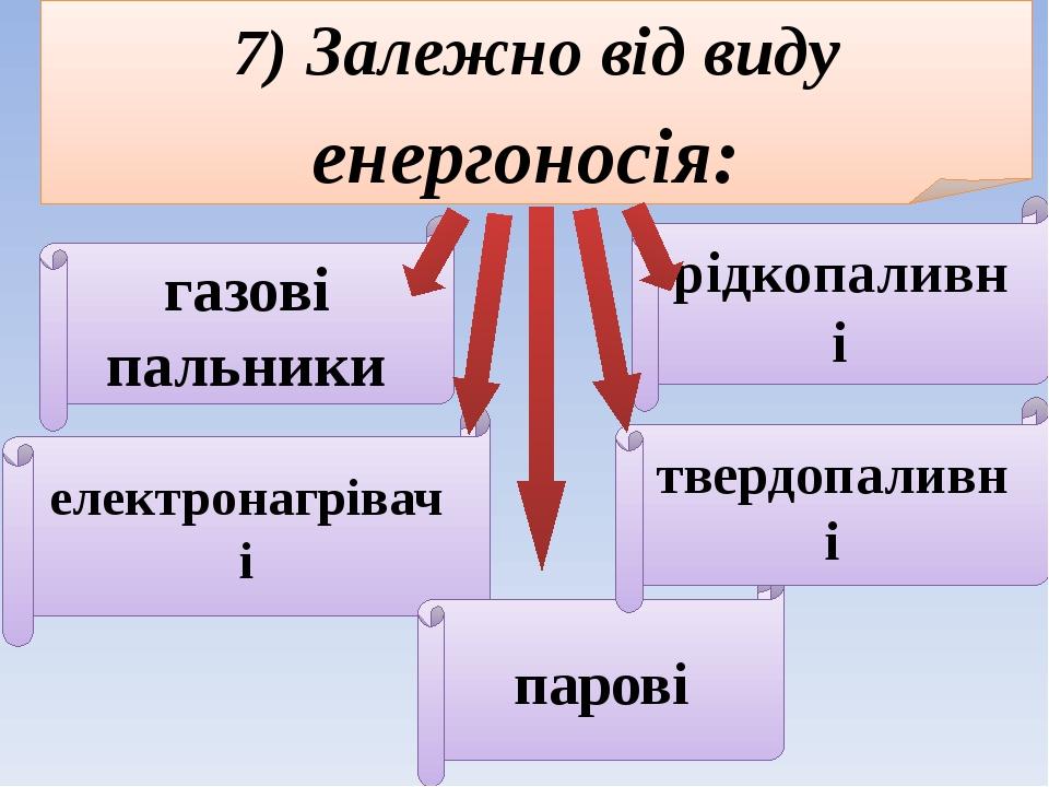7) Залежно від виду енергоносія: електронагрівачі газові пальники парові твердопаливні рідкопаливні