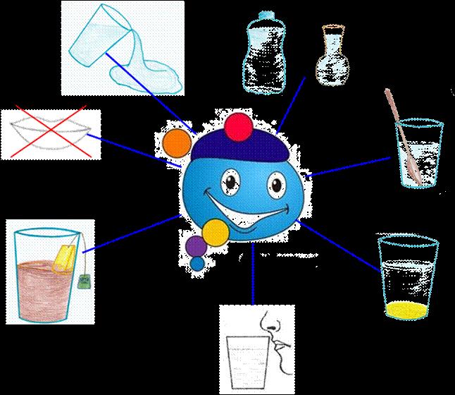 персонажами свойства воды опыты в картинках всё зависит