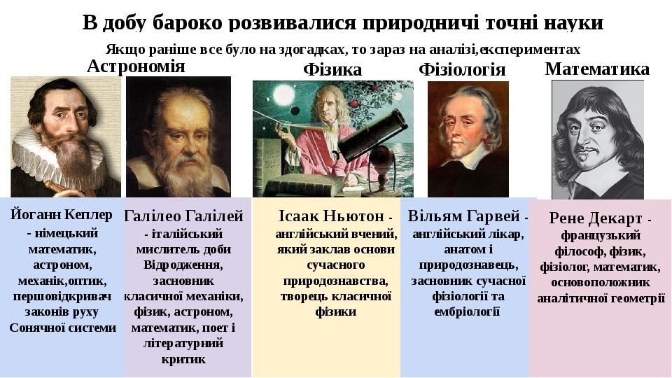 В добу бароко розвивалися природничі точні науки Якщо раніше все було на здогадках, то зараз на аналізі,експериментах Фізика Фізіологія Астрономія ...