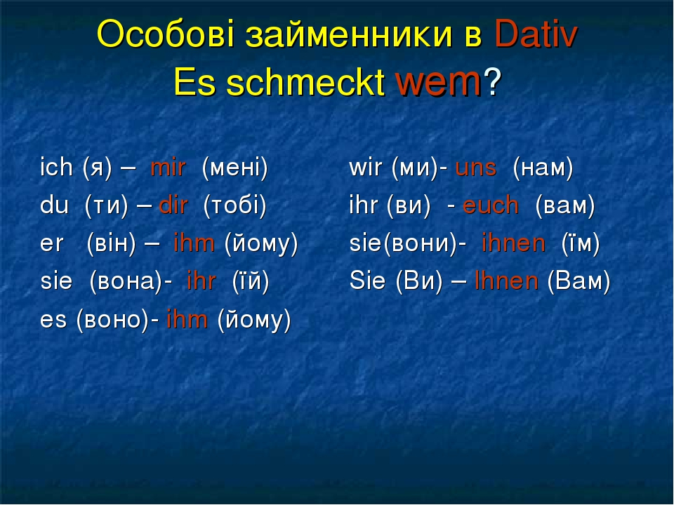 Особові займенники в Dativ Es schmeckt wem? ich (я) – mir (мені) du (ти) – dir (тобі) er (він) – ihm (йому) sie (вона)- ihr (їй) es (воно)- ihm (йо...