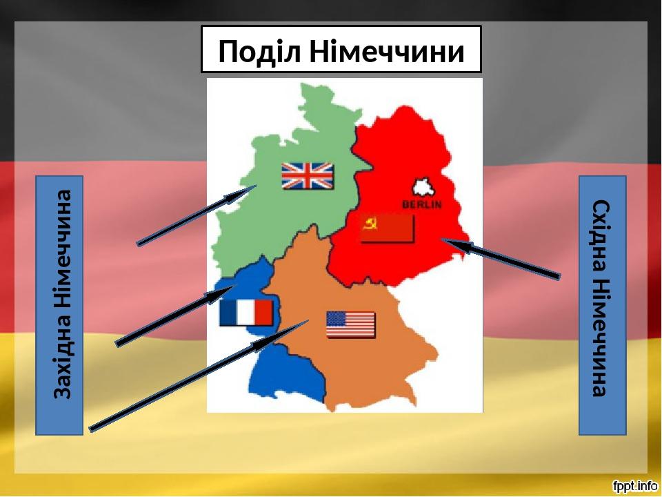 Західна Німеччина Східна Німеччина Поділ Німеччини