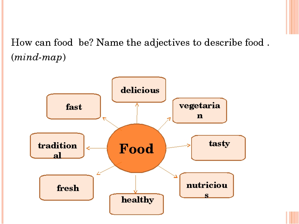 BRAINSTORMING: How can food be? Name the adjectives to describe food . (mind-map) Food delicious vegetarian tasty nutricious healthy fresh traditio...