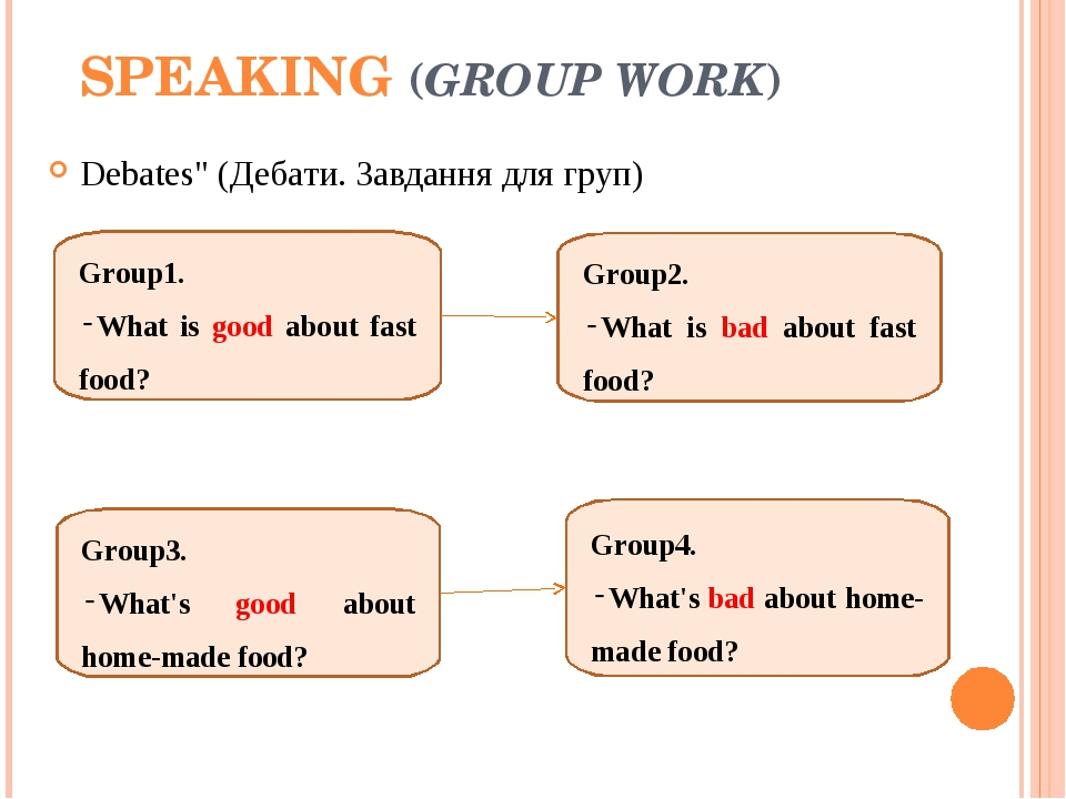 "SPEAKING (GROUP WORK) Debates"" (Дебати. Завдання для груп) Group1. What is good about fast food? Group3. What's good about home-made food? Group2. ..."
