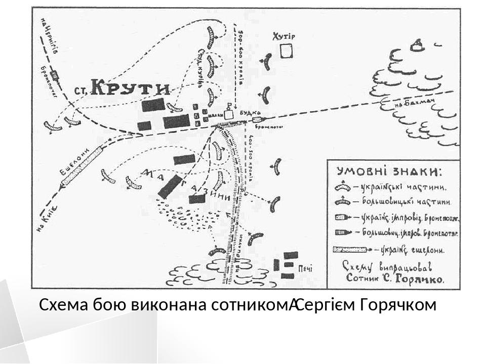Схема бою виконана сотникомСергієм Горячком