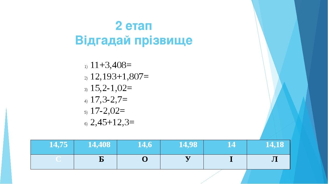 2 етап Відгадай прізвище 11+3,408= 12,193+1,807= 15,2-1,02= 17,3-2,7= 17-2,02= 2,45+12,3= 14,75 14,408 14,6 14,98 14 14,18 С Б О У І Л
