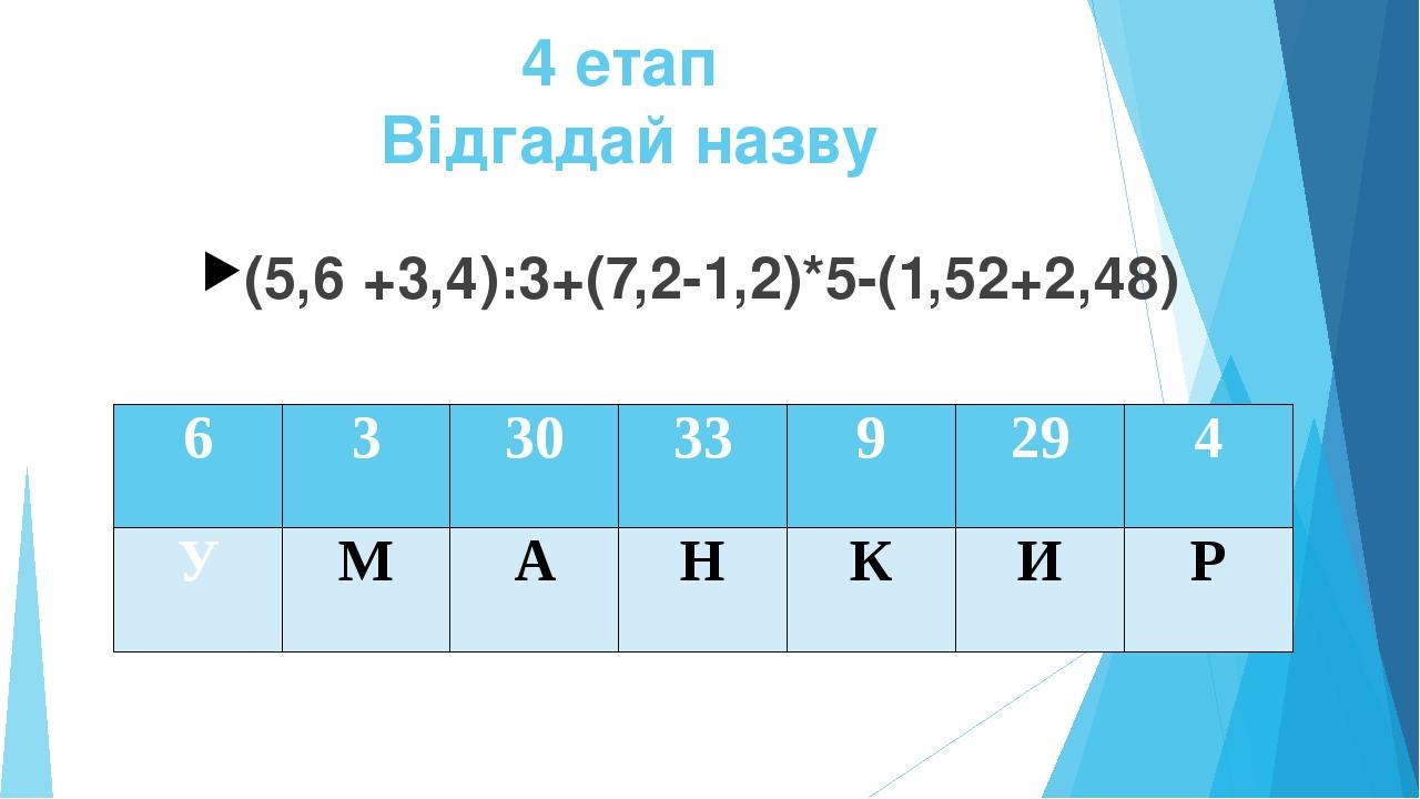 4 етап Відгадай назву (5,6 +3,4):3+(7,2-1,2)*5-(1,52+2,48) 6 3 30 33 9 29 4 У М А Н К И Р