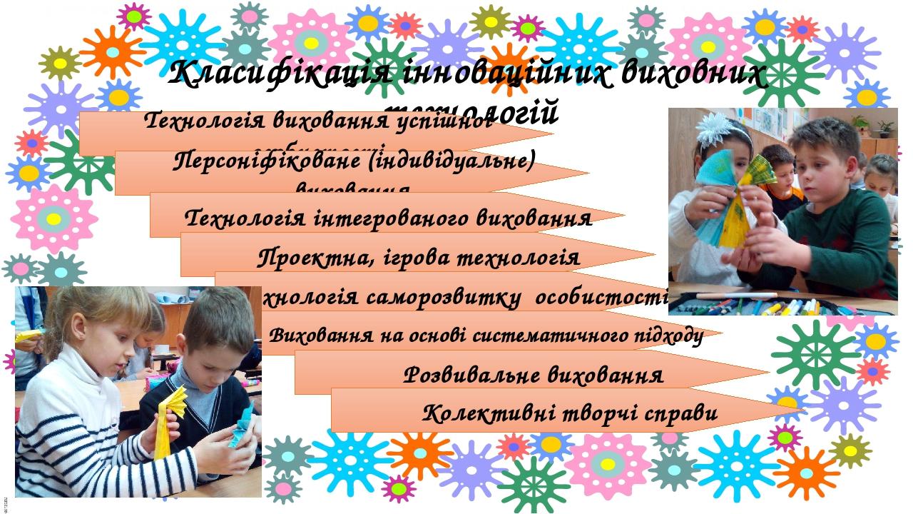 Класифікація інноваційних виховних технологій Технологія виховання успішної особистості Персоніфіковане (індивідуальне) виховання Технологія інтегр...