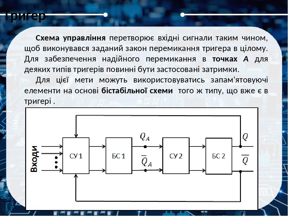 Тригер Класифікація тригерів За кількістю ступенів: одно- і двоступінчаті(б, зазвичай позначаються TT); а) б) За кількістю тактів синхронізації, не...