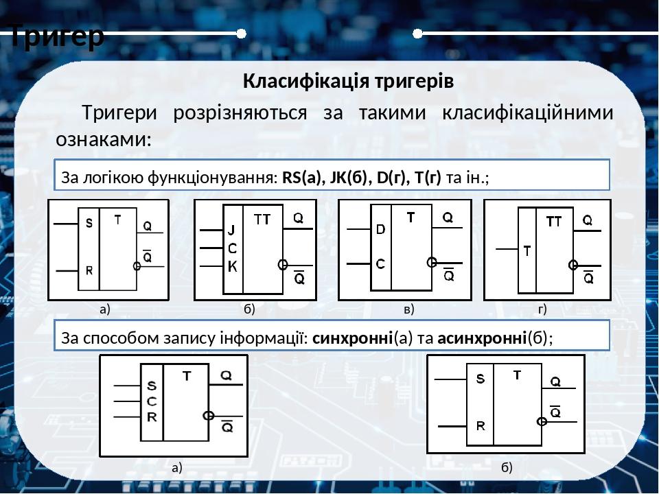 Тригер За логічними елементами, на яких вони виконані (І-НІ, АБО-НІ, і т.д.). Класифікація тригерів Асинхронний тригер на І-НІ, АБО-НІ елементах Си...