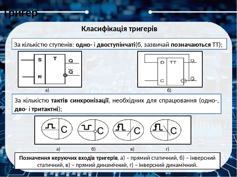 Тригер Динамічна класифікація тригерів Мінімальна довжина імпульсу tс на тактовому вході. Мінімальний час попередньої установки сигналу на інформац...