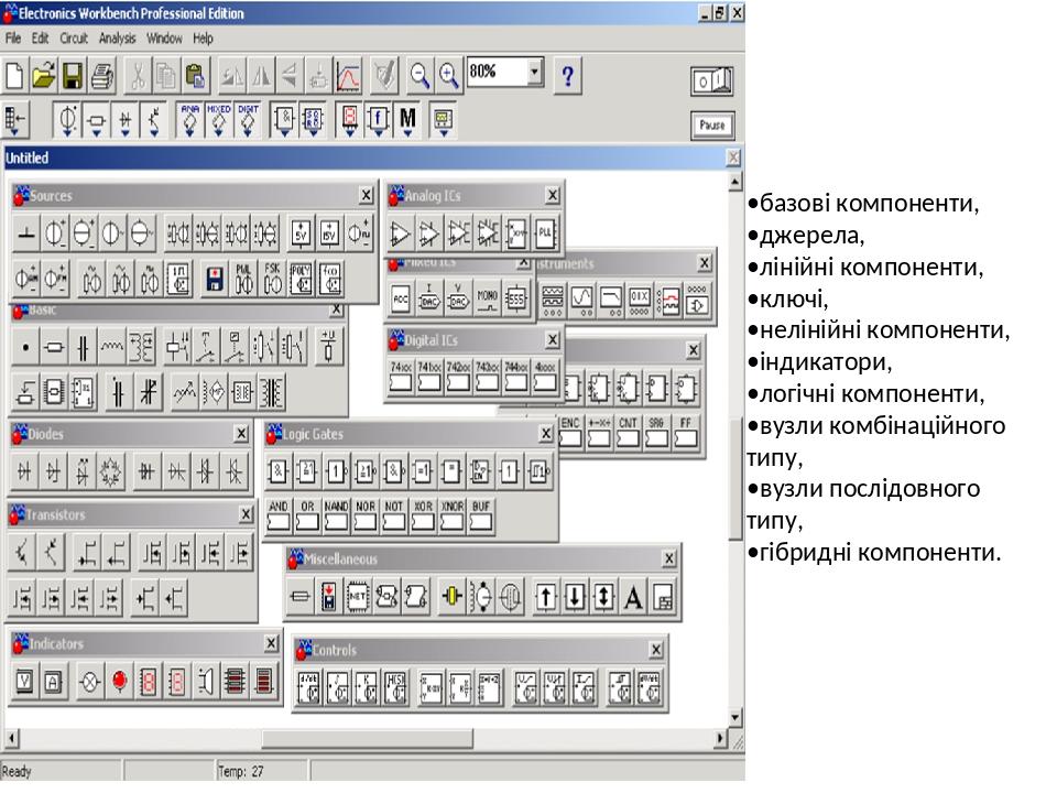 Синхронний RS-тригер Синхронний RS-тригер являє собою асинхронний RS-тригер до якого додана схема синхронізації. принцип дії та будова RS-тригерів
