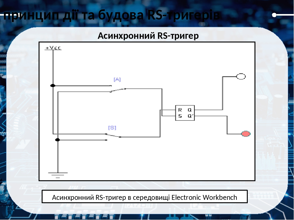 Синхронний RS-тригер Якщо на вході С - логічний «0», то і на виході верхнього вхідного елемента «І-НЕ», і на виході нижнього буде логічна «1». А це...