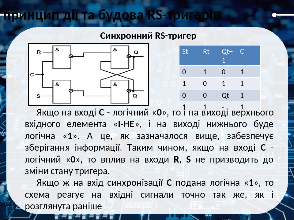 принцип дії та будова RS-тригерів Алгоритм побудови RS-тригера Алгоритм побудови RS-тригера виконують за п'ять кроків. Крок № 1. Досліджуючи логіку...