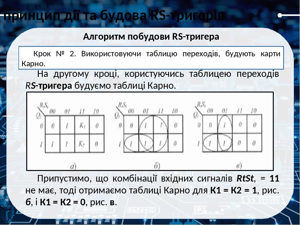 принцип дії та будова RS-тригерів Алгоритм побудови RS-тригера Крок № 4-5. за допомогою законів алгебри логіки перетворюємо до вигляду, на якому ко...