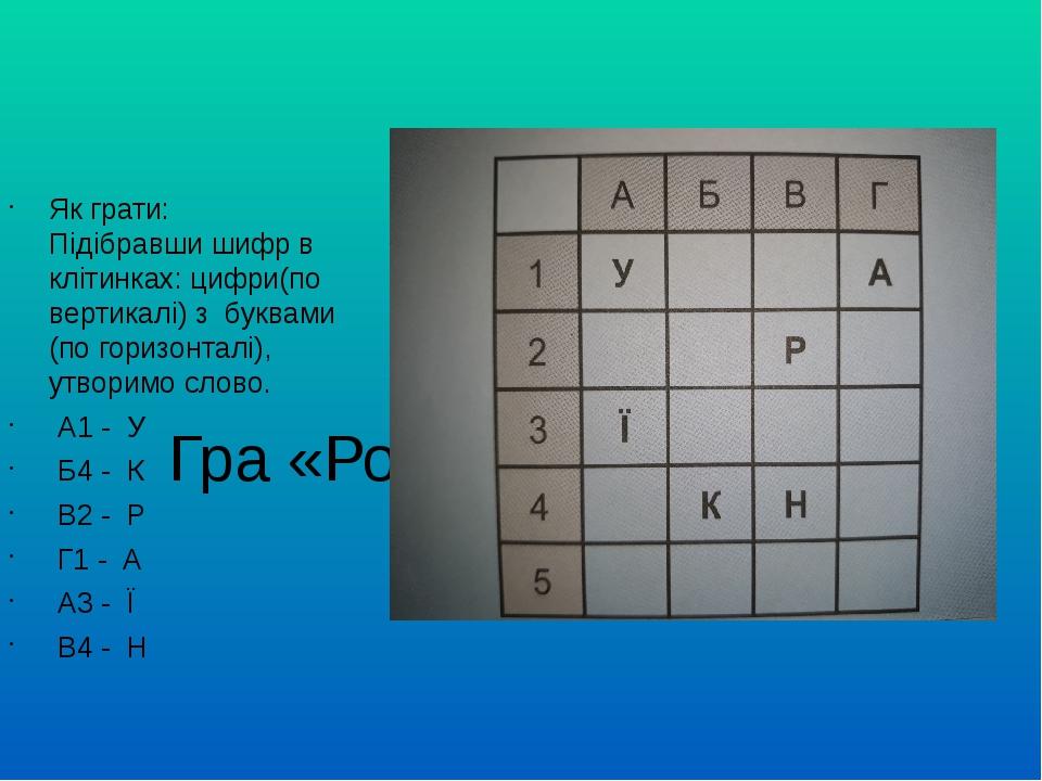 Гра «Розшифруй слово» Як грати: Підібравши шифр в клітинках: цифри(по вертикалі) з буквами (по горизонталі), утворимо слово. А1 - У Б4 - К В2 - Р Г...
