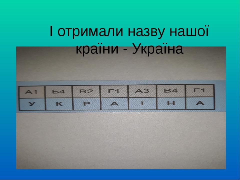 І отримали назву нашої країни - Україна