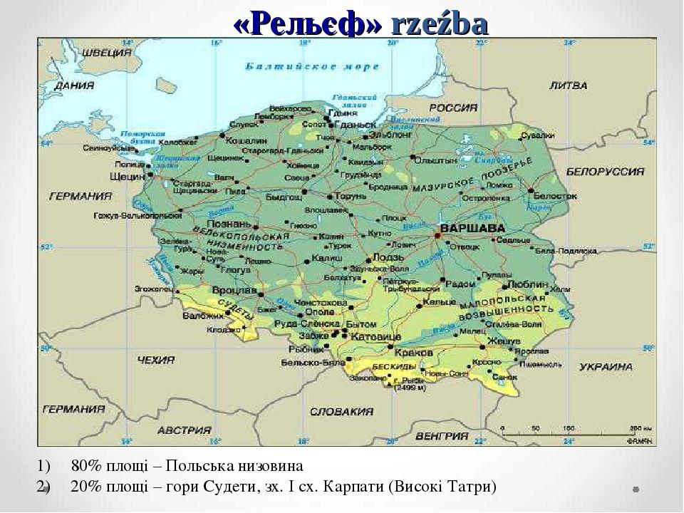 «Рельєф» rzeźba 80% площі – Польська низовина 20% площі – гори Судети, зх. І сх. Карпати (Високі Татри)