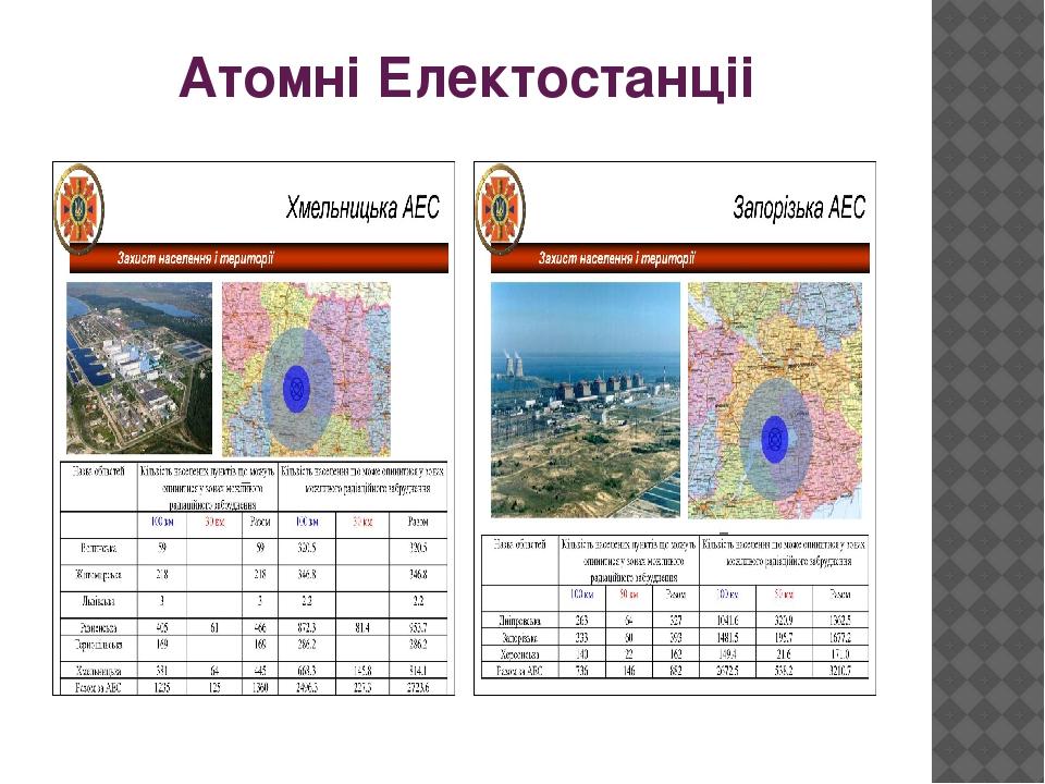 Атомні Електостанціі
