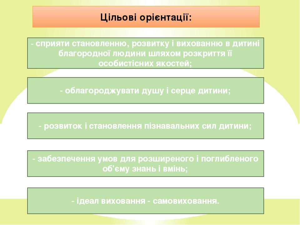 Цільові орієнтації: - ідеал виховання - самовиховання. - забезпечення умов для розширеного і поглибленого об'єму знань і вмінь; - облагороджувати д...
