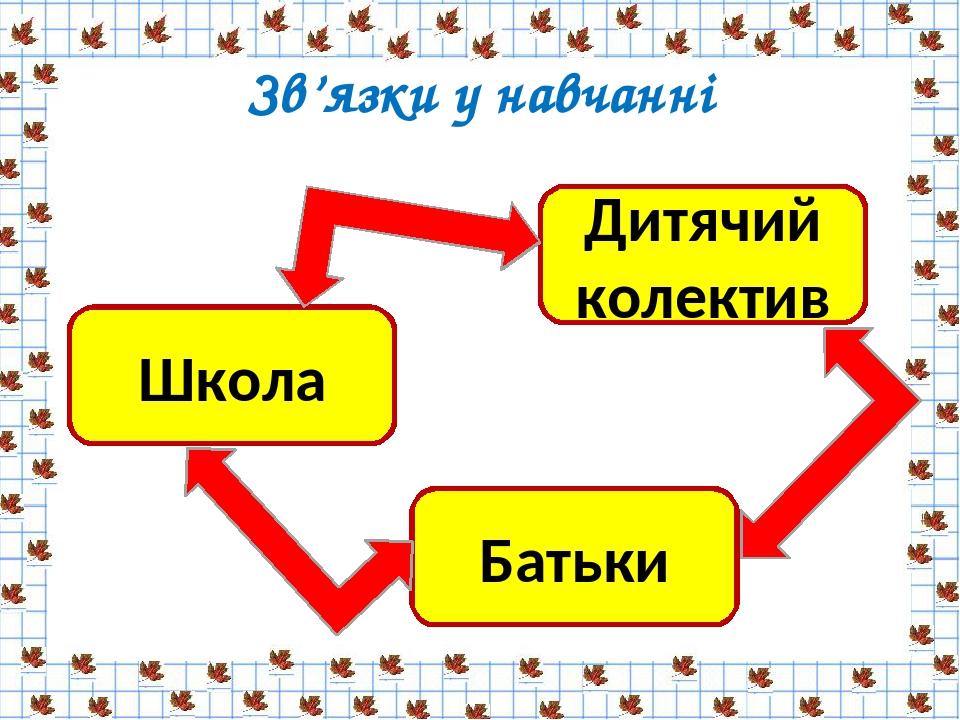 Зв'язки у навчанні Школа Батьки Дитячий колектив