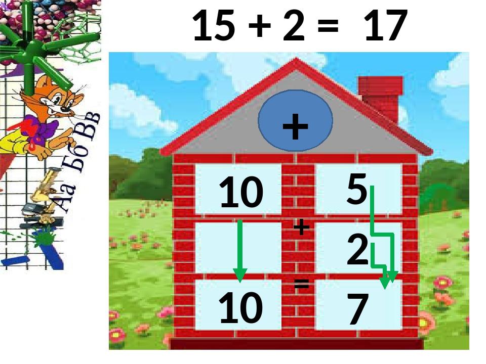+ + = 15 + 2 = 5 10 2 10 7 17