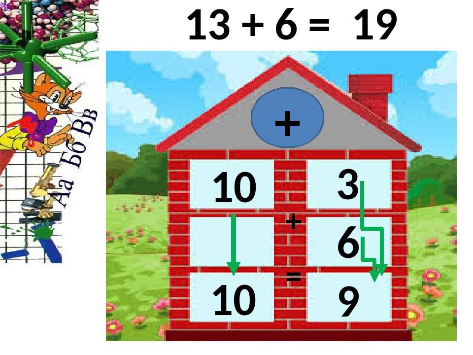 + + = 13 + 6 = 3 10 6 10 9 19