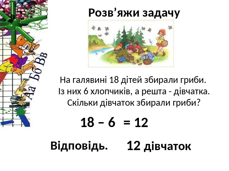 Розв'яжи задачу На галявині 18 дітей збирали гриби. Із них 6 хлопчиків, а решта - дівчатка. Скільки дівчаток збирали гриби? 18 – 6 = 12 12 дівчаток...