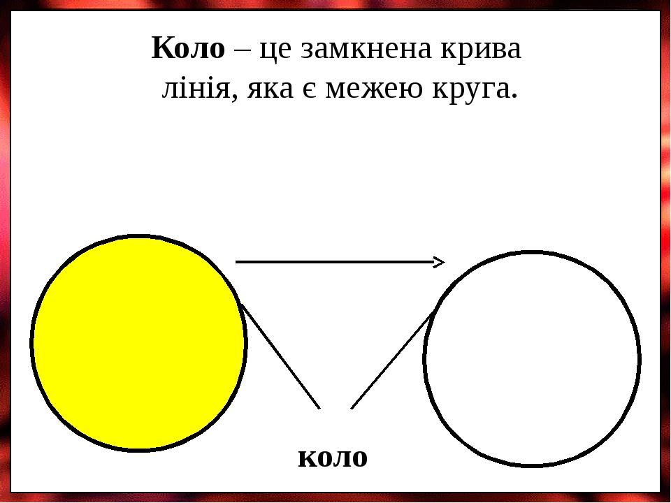 Коло – це замкнена крива лінія, яка є межею круга. коло