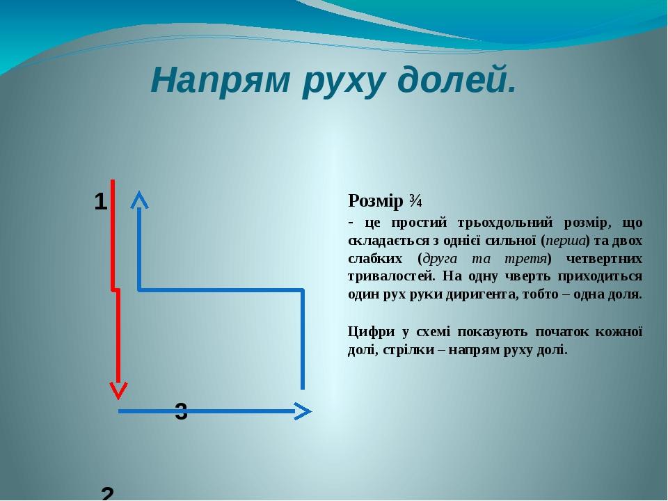 Напрям руху долей. 1 3 2 Розмір ¾ - це простий трьохдольний розмір, що складається з однієї сильної (перша) та двох слабких (друга та третя) четвер...