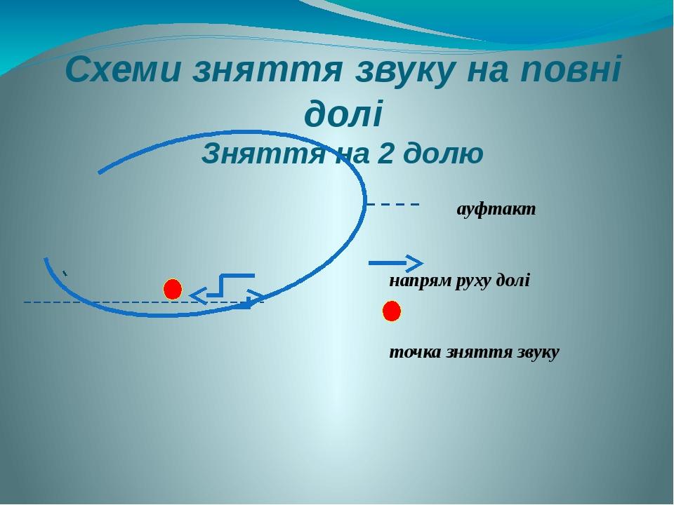 Схеми зняття звуку на повні долі Зняття на 2 долю ауфтакт напрям руху долі точка зняття звуку