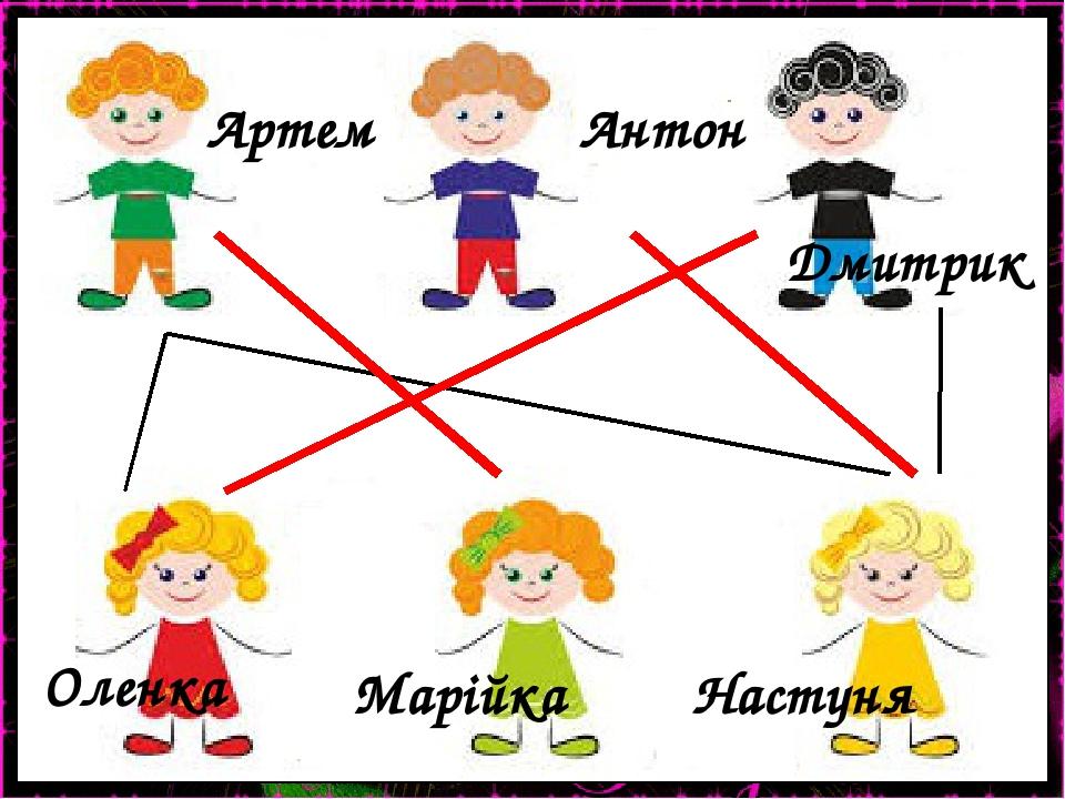 Артем Антон Дмитрик Оленка Марійка Настуня