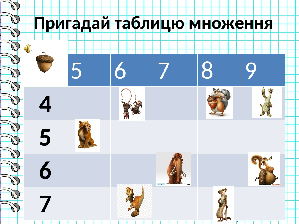 Пригадай таблицю множення 5 6 7 8 9 4 5 6 7