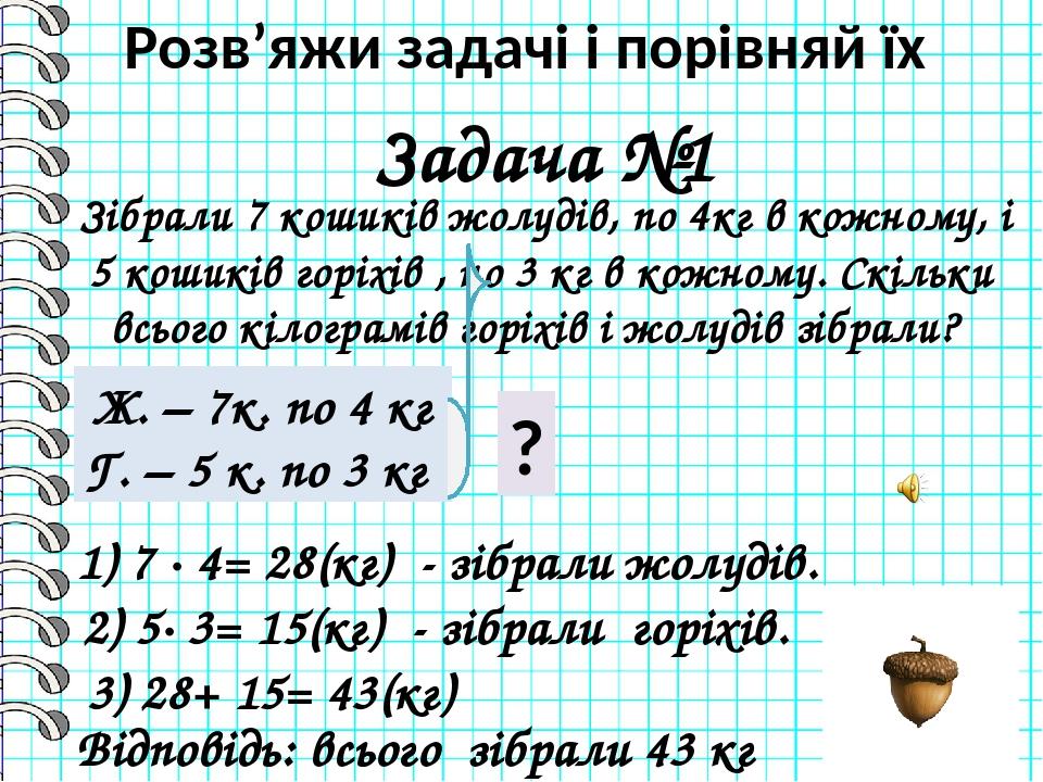 Розв'яжи задачі і порівняй їх Задача №1 Зібрали 7 кошиків жолудів, по 4кг в кожному, і 5 кошиків горіхів , по 3 кг в кожному. Скільки всього кілогр...
