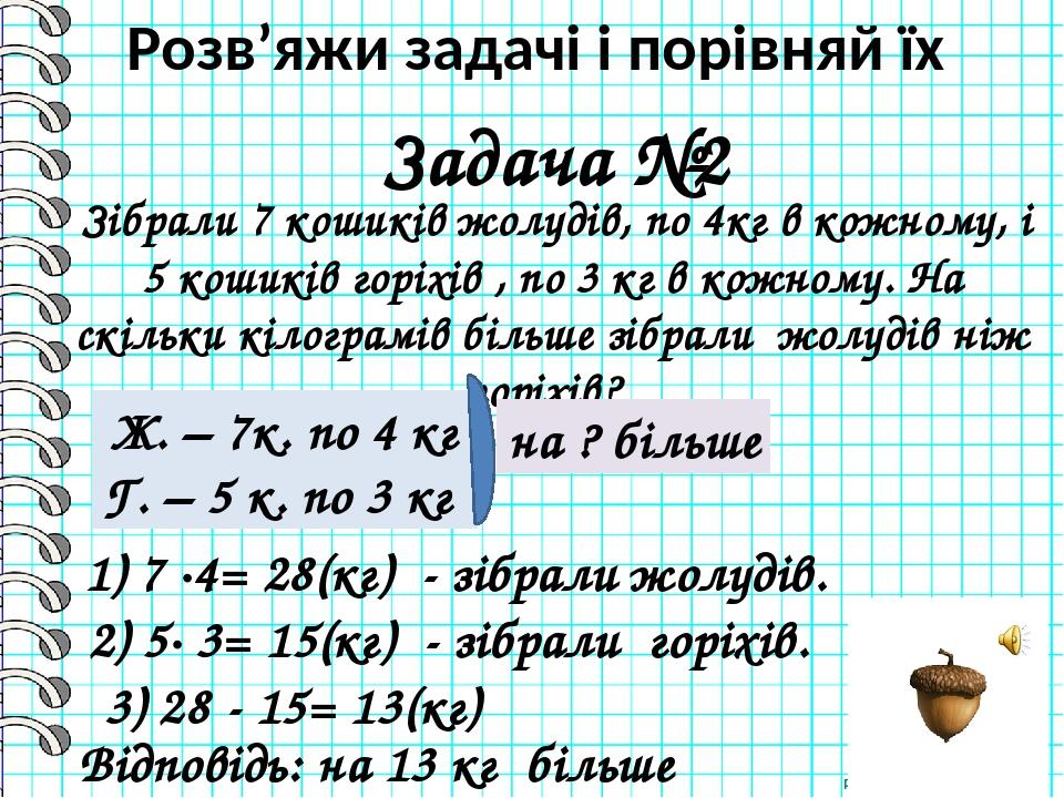 Розв'яжи задачі і порівняй їх Задача №2 Зібрали 7 кошиків жолудів, по 4кг в кожному, і 5 кошиків горіхів , по 3 кг в кожному. На скільки кілограмів...