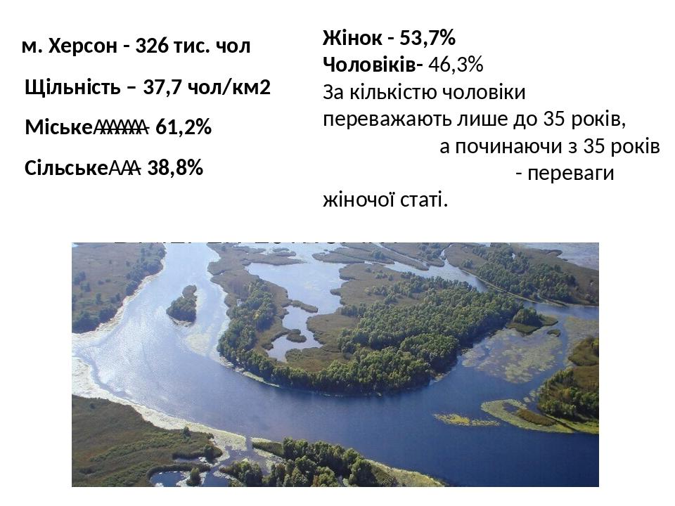 м. Херсон - 326 тис. чол Щільність – 37,7 чол/км2 Міське- 61,2% Сільське - 38,8% Жінок - 53,7% Чоловіків- 46,3% За кількістю чоловіки пер...