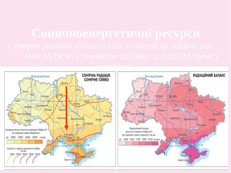Сонячноенергетичні ресурси Сумарна радіація збільшується з півночі на південь від 4190 МДж/м² у північних районах до 5200 МДж/м² у південних. Розпо...