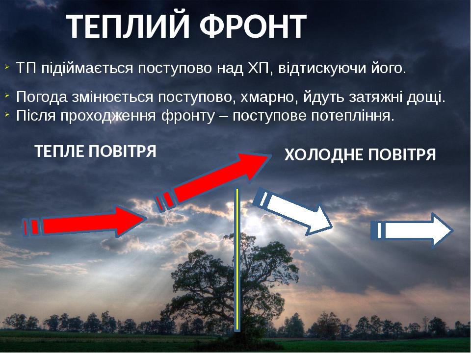ТЕПЛЕ ПОВІТРЯ ХОЛОДНЕ ПОВІТРЯ ТЕПЛИЙ ФРОНТ ТП підіймається поступово над ХП, відтискуючи його. Погода змінюється поступово, хмарно, йдуть затяжні д...